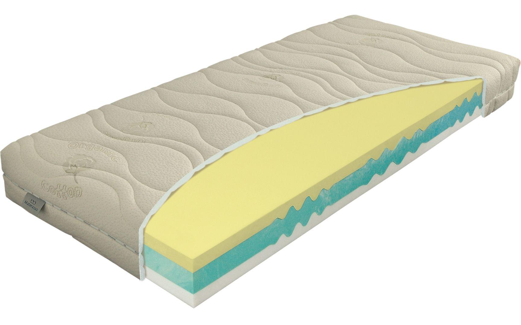 Materasso Body Shape Elite.Mattress Sultan Termopur Materasso